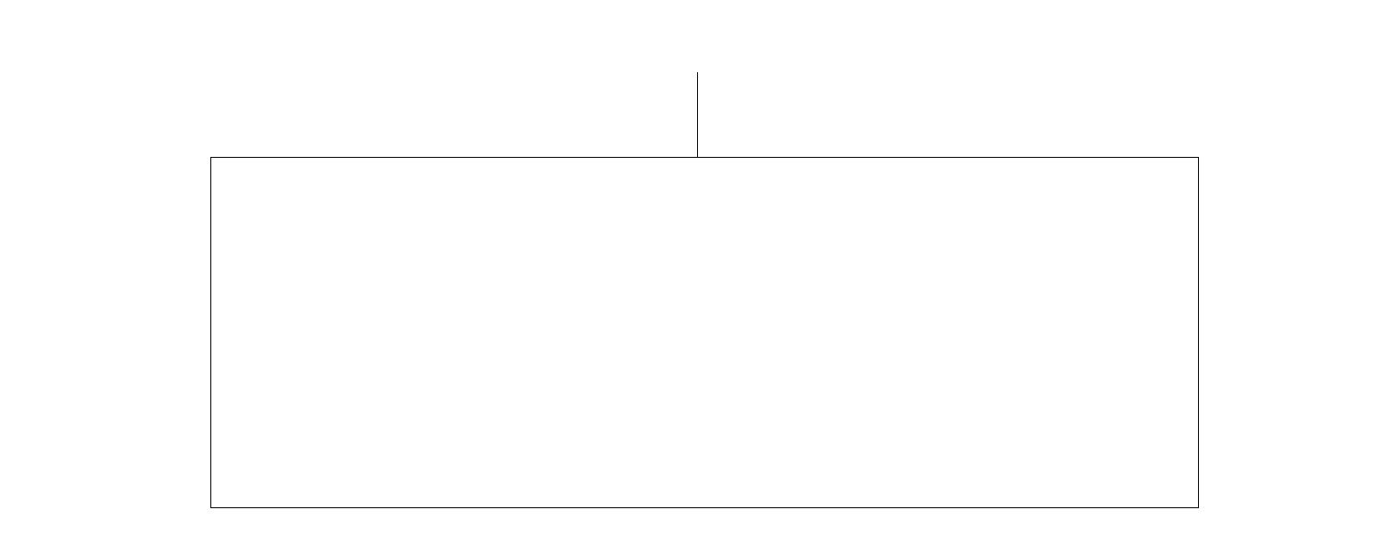 core business notext